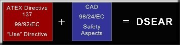ATEX 137-99-92-EC-Chemical Agents Directive 98-24-EC